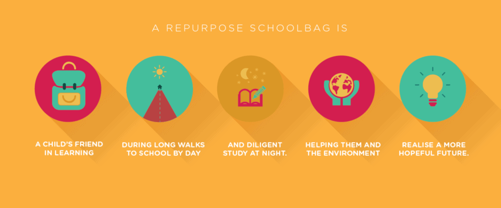 http://www.repurposeschoolbags.com/